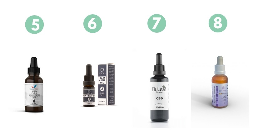 best cbd oils list