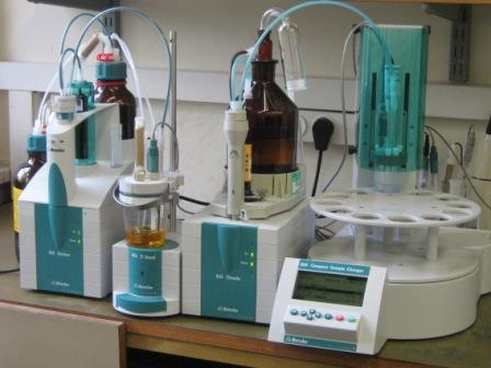 chromatography cbd