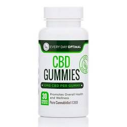 Buy CBD Gummies from Every Day Optimal