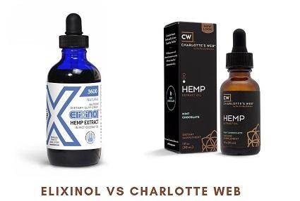 Elixinol vs Charlotte's Web CBD