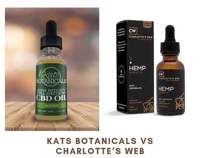 Kats Botanicals vs Charlotte's Web