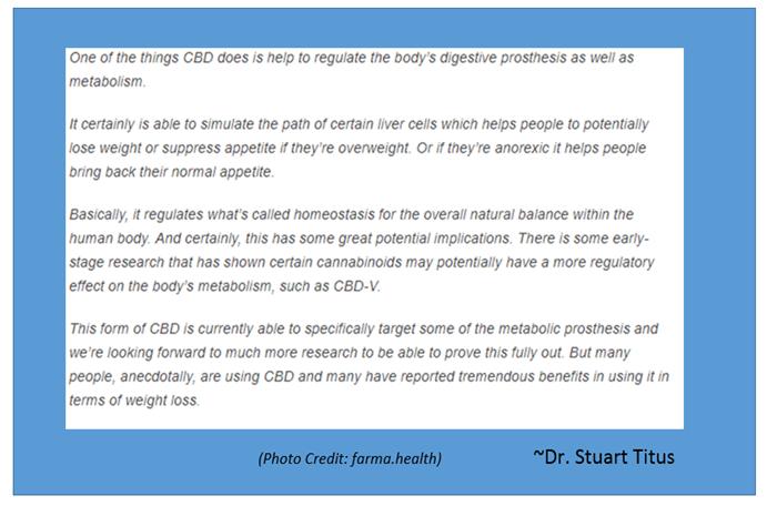 CBD And weight loss Dr. Stuart Titus