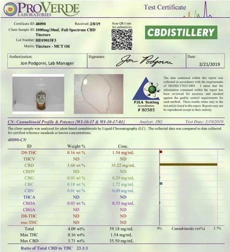 Lab Test Certificate