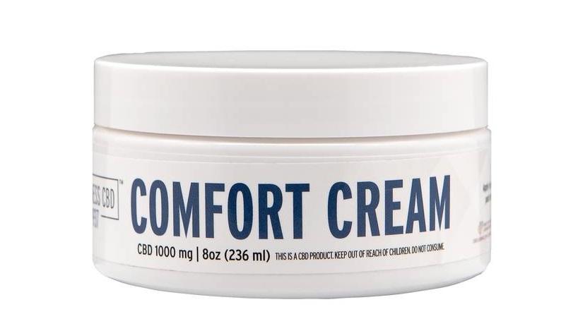 1937 Wellness CBD Comfort Cream